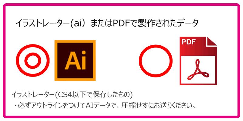 イラストレーター(ai)で制作されたデータイラストレーター(CS4以下で保存したもの) ・必ずアウトラインをつけてAIデータで、圧縮せずにお送りください。